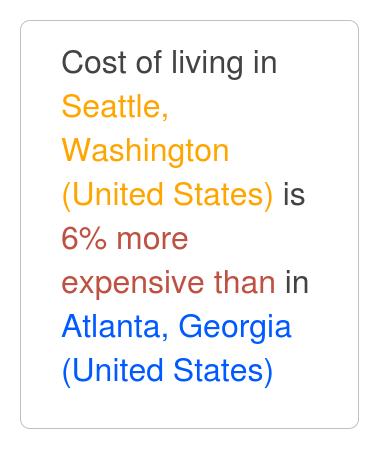 Seattle Washington Is 11 More Expensive Than Atlanta