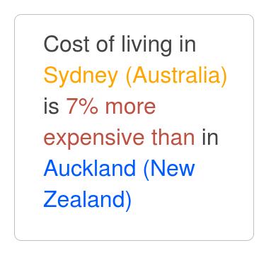 Cost of living calculator nz.