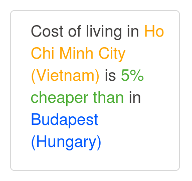 Cost of Living Comparison between Ho Chi Minh City and Budapest.