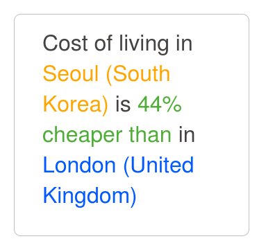Seoul is 38% cheaper than London  Sep 2019 Cost of Living