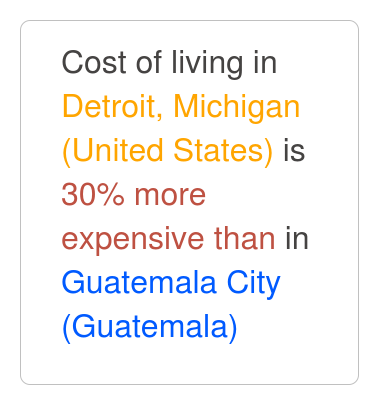 detroit michigan is 46 more expensive than guatemala city aug