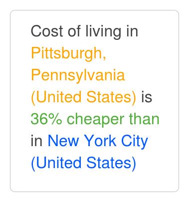 Pittsburgh Pennsylvania Is 32 Cheaper Than New York City Mar 2019
