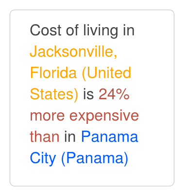 Jacksonville Florida Is 4 More Expensive Than Panama City Apr