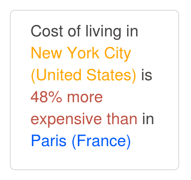 New york city is 17 more expensive than paris may 2018 Cost of living in different states in usa