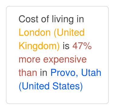 London Is 60 More Expensive Than Provo Utah Apr 2021 Cost Of Living