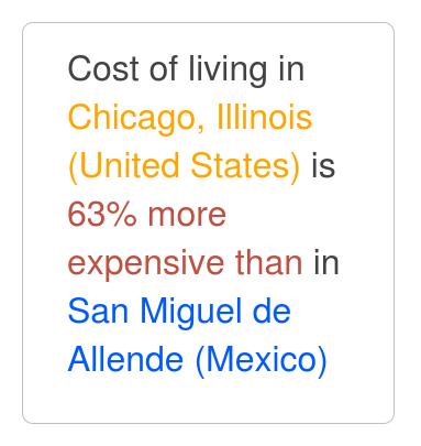 San miguel de allende cost of living