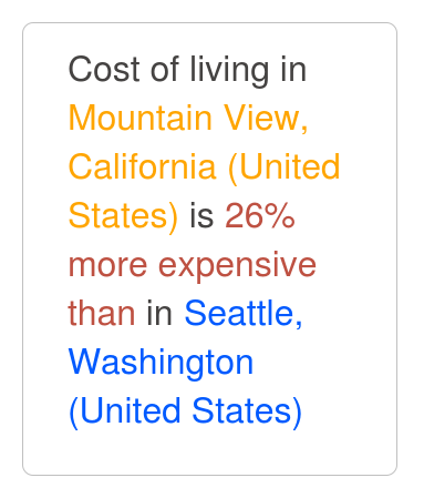 Exceptional Mountain View, California Is 37% More Expensive Than Seattle, Washington.  Oct 2017 Cost Of Living.