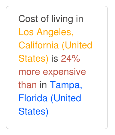 Los angeles california is 28 more expensive than tampa for Most expensive cities to live in florida