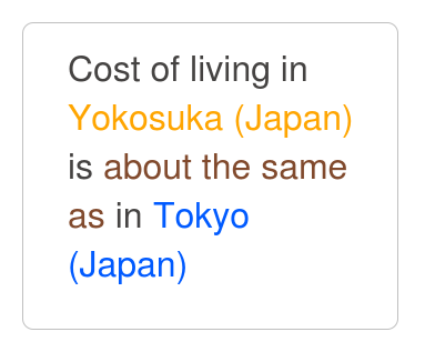 Yokosuka is 6% more expensive than Tokyo  Apr 2019 Cost of